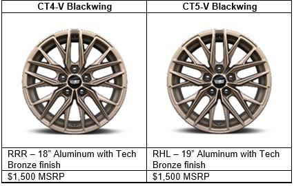 bronze-wheels.jpg