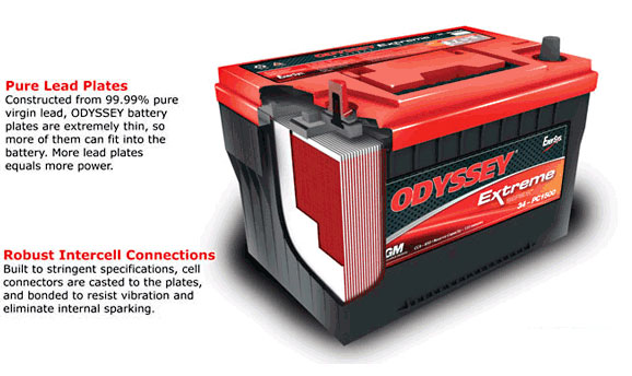 [REVIEW] Odyssey Battery for Your Cadillac ATS-V